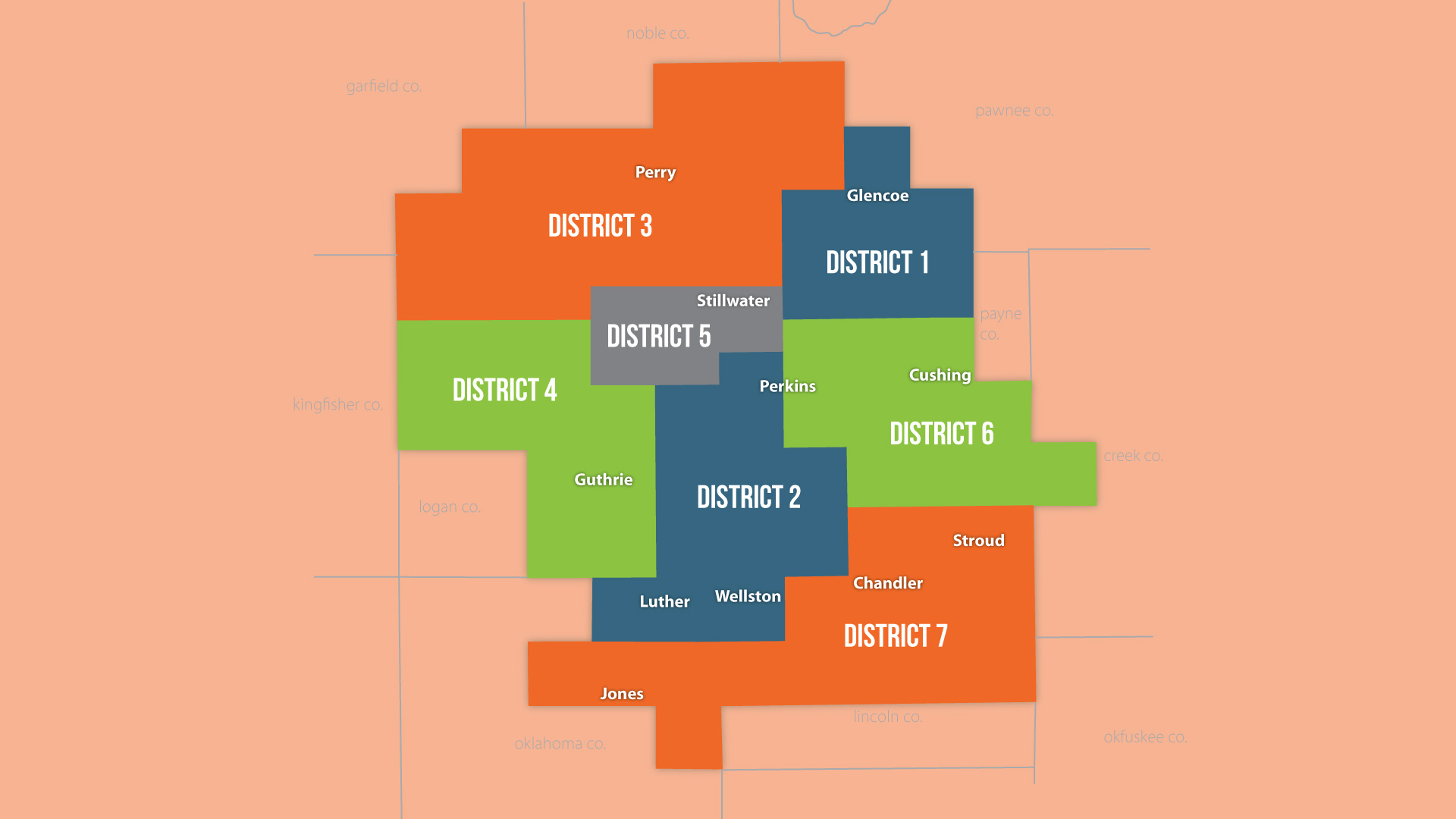 board districts